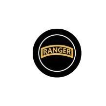 Spojky RANGER